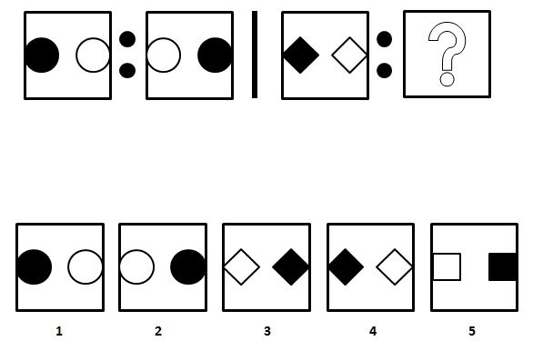 figured-analogies-example