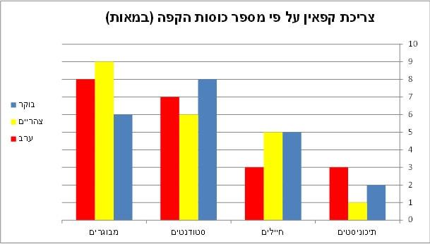 graphs-q-4