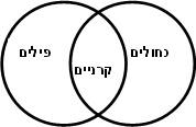 verbal-logic-q-11-e